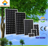 Хорошее качество и панель солнечных батарей высокой эффективности 300W поли