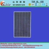 18V 125W-135Wの多太陽電池パネル(2017年)