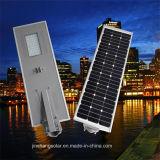 2016 luz de calle solar integrada solar caliente del sensor de movimiento de la luz de calle de la venta 6W-80W LED toda en una (JINSHANG SOLARES)