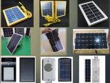 réverbère 50W solaire Integrated avec la puce de Bridgelux DEL