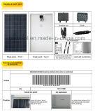 panneau solaire 265W pour le projet d'irrigation du Bangladesh Idcol