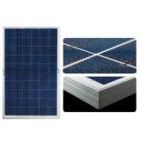 光起電太陽系のための200W太陽電池パネル