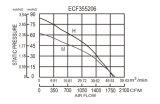 Ventilatore economizzatore d'energia Ec355206 del motore senza spazzola di EC del diametro 355X206mm