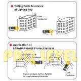 Medidor de fixação de resistência à terra de alta precisão (MS2301)