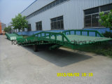 Chargement Container hydraulique Dock Leveler