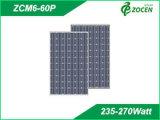 Mono кристаллическая панель солнечных батарей 270W