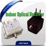 FTTH CATVはポートの光レシーバを選抜する