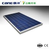 18.6% Панели солнечных батарей солнечных батарей эффективности поли с ISO CE