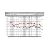 Ealsem S-500 Beroeps die in OEM van China Goede Kwaliteit 6.35 tot de Microfoon van de Condensator van de Stop XLR wordt gemaakt