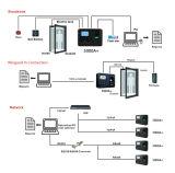 Dispositif noir et blanc de contrôle d'accès d'empreinte digitale d'écran (5000A plus)