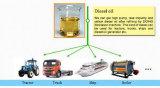 Nessun olio lubrificante Required chimico ricicla la pianta (EOS-10)