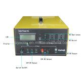 Systeem van de ZonneMacht van de Omschakelaar van de ZonneMacht van de Verkoop van de vervaardiging het Directe 1000W 1500W 3000W