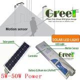 indicatore luminoso solare di 50W LED per uso della strada e della via