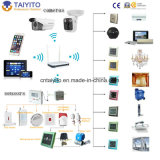 The Smart SystemのZigbee Intelligent Home