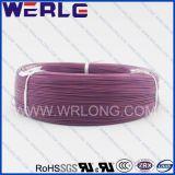 Isolação resistente ao calor para o fio elétrico
