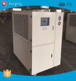 Ar em forma de caixa refrigerador plástico industrial de refrigeração da água para o molde de sopro