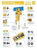 Élévateur à chaînes électrique à deux vitesses de 7.5 tonnes de Txk