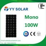 comitato solare 100With80With85W per il kit solare con il prezzo competitivo