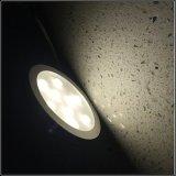LED-Kobold-Licht mit Blasen-oder Kasten-Paket