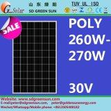 30V poli tolleranza positiva solare del comitato 260W-270W (2017)