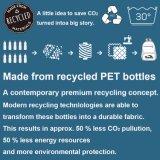 Grünes Licht, das die Wasser abstoßenden wandernden Beutel-Rucksäcke hergestellt von aufbereiteten Haustier-Plastikflaschen faltet