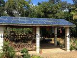 Painel solar para a planta solar com tolerância positiva