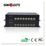 8CH Video + 1CH Data (RS485), Single Fiber, Digital Video Optical Converter
