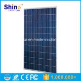 mono poli comitato solare di 150W 250W 300W con la fabbrica di prezzi competitivi e di buona qualità direttamente in Australia, in Russia, nel Pakistan, nell'Afghanistan, nell'Iran, in Nigeria ed in India
