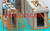 Manual Powder Coating Plant with Competitive Price