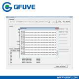 Analizzatore di protocollo di IEC 61850