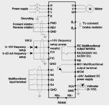CA del control de V/F la mini conduce el inversor para el ventilador y la bomba