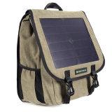 Sunpower 6.5Wの商業方法太陽充満バックパック