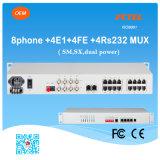 19inch 8 FXO FXS + 4e1+4eth+4RS232マルチService Over Fiber Multiplexer