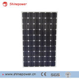 High Quality와 Competitive Price를 가진 130W Mono Solar Panel