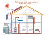 Refrigerar do aquecimento da casa e água viva quente todos em um condicionador de ar Multifunction