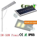luz solar de 50W LED para el uso de la calle y del camino