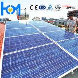 Glace photovoltaïque durcie solaire de panneau d'arc clair pour le capteur solaire
