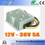 O conversor 12V da C.C. da C.C. intensifica ao módulo do impulso da fonte de alimentação de 36V 5A 180W