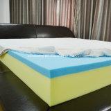 Le constructeur du matelas d'éponge de sommeil avec respirable refroidissent la couverture