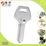 مفتاح, مفتاح فراغ, [بلنك كي], أساسيّة نسخة آلة