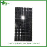 Verwendete Sonnenkollektoren mit Cer und TUV bestätigt