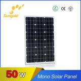 Панель солнечных батарей 50W фабрики Китая сразу Mono для сбывания