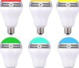 2017 populärer Glühlampe Bluetooth Lautsprecher des APP-Steuer4.0 LED