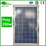 Poli 250W PV comitato solare dell'Asia per energia solare