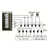 Регулятор доступа стойки сенсорного экрана один (V2000-B)