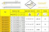 표준 도는 공구 무료한 바와 일치하는 강철 Hardmetal를 위한 S10k-Stwcr/L11