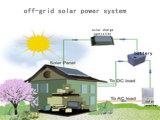 CA di CC puro dell'onda di seno 1kw-6kw fuori dall'invertitore di frequenza di energia solare di griglia per uso domestico