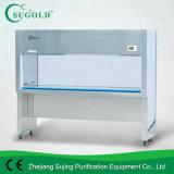 Sw-Cj-3f medizinischer Export-vertikaler Druckluftversorgung-sauberer Prüftisch