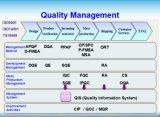 De Vertoning van het Scherm van 3.5 Duim TFT LCD voor Industriële Toepassingen