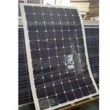 sistema domestico solare dell'invertitore del modulo di PV di energia solare di fuori-Griglia 200W